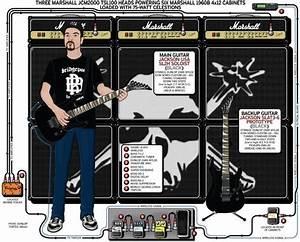 A Detailed Gear Diagram Of Wayne Lozinak U0026 39 S Hatebreed Stage