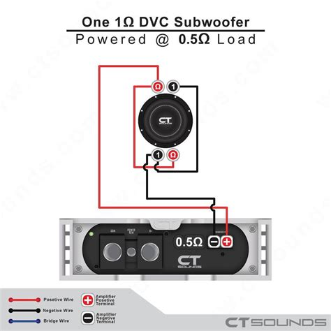 Subwoofer Wiring Calculator With Diagrams How Wire