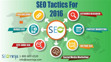 Seo Strategy 2016 by The Seo Tactics For 2016 Seo
