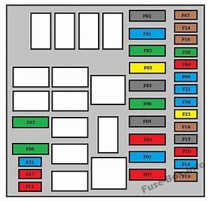 Fuse Box Diagram  U0026gt  Peugeot Bipper  2008