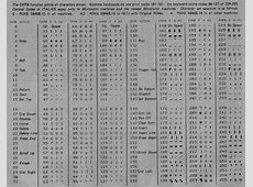 "Search Results for ""Ascii Code Binary"" – Calendar 2015"