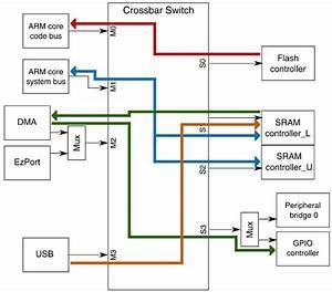 Ws2811 Wiring Diagram