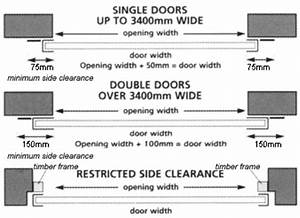 How To Correctly Measure For A New Roller Shutter Garage