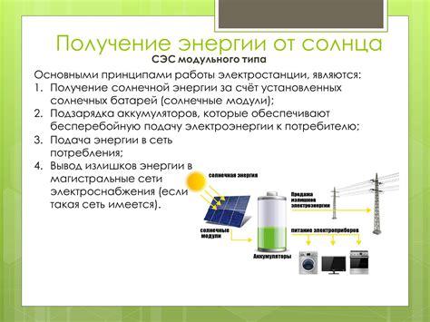 История использования солнечной энергии