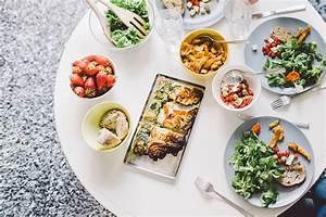 Mein Kalorienbedarf Berechnen : gesund abnehmen die besten abnehmtipps migros impuls ~ Themetempest.com Abrechnung