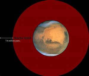 see the planet, its seven moons and rings, and Earth ...