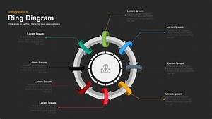 Ring Diagram Powerpoint And Keynote Template