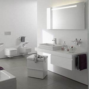 Umbaukosten Pro Qm : badezimmer renovieren kosten pro qm bau au erhalb der stadt ~ Markanthonyermac.com Haus und Dekorationen