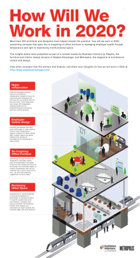 design visionaries  future workplace  hyper