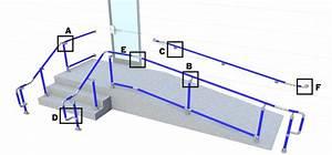 Top  U0026 Bottom Rail Ada Handrail Diagram