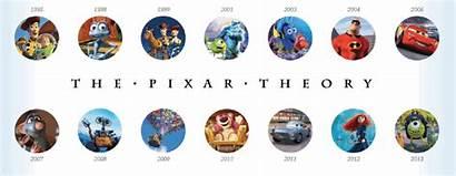 Pixar Theory Universe Disney Movies Films Place