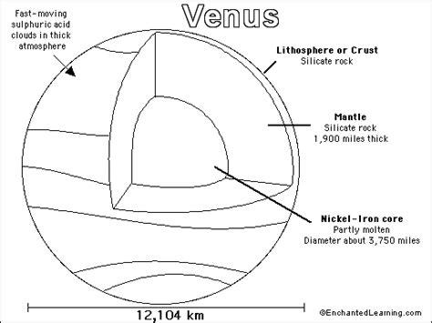 layers of the venus worksheet venus printout coloring page enchantedlearning