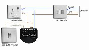 Wired Wall Socket With Usb Connectors - Uk  U0026 Ireland Specific News  U0026 Discussion
