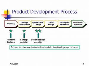PPT - Product Architecture PowerPoint Presentation - ID ...