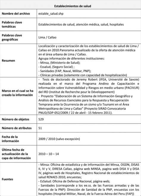 projet cadre de sante exemple la participation une cl 233 de r 233 ussite d un projet de recherche appliqu 233 e dans la gestion des