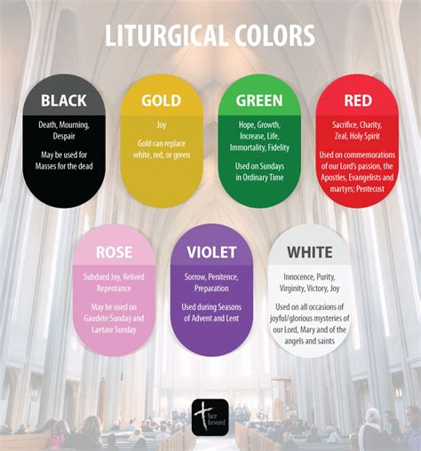 liturgical colors of the catholic church forward