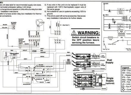 Goodman Electric Furnace Wiring Diagram General Also