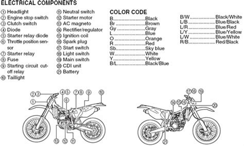 yamaha wr 250 f wiring loom questions answers with