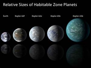 Living In the Habitable Zone   The Infinity Plane Press by ...