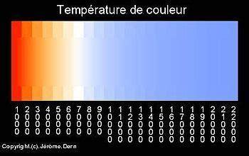 temperature chambre a coucher les 25 meilleures idées concernant température de couleur