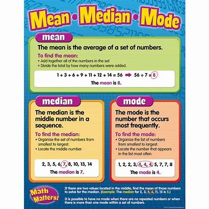 Median Mean Mode Math Chart Charts Created