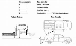 3 Key Measurements Are A Must - Felling Trailers