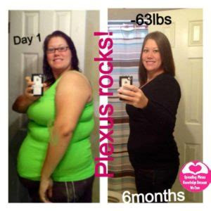 Plexus Slim Review Does it Live Up To the Hype?