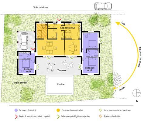 plan de maison de plain pied 3 chambres plan maison de plain pied 140 m ooreka