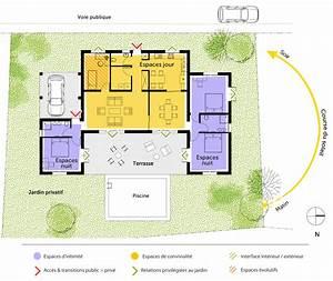 Plan Maison U : plan maison de plain pied 140 m ooreka ~ Melissatoandfro.com Idées de Décoration