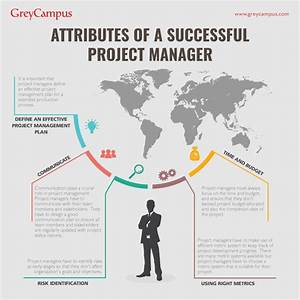 Attributes Of A Successful Project Manager | Project ...