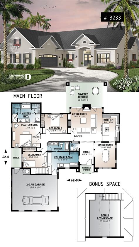 house plan Millport No 3233 Sims house plans Drummond