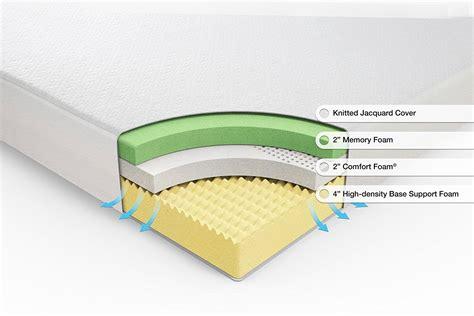memory foam 8 inch king memory foam mattress with low voc certipur us