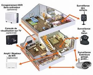 Video Surveillance Maison : video surveillance maison arts et voyages ~ Premium-room.com Idées de Décoration