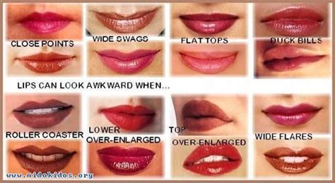 Images Of Real Lips That Are Different.