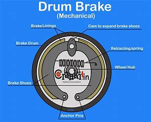 Gm Drum Brake Diagram