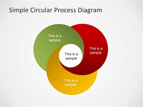 circular process diagrams  powerpoint