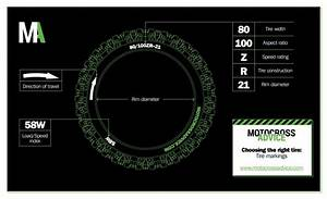 Dirt Bike Tire Sizes Explained