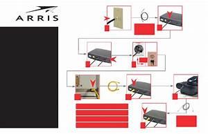 Arris Tm802 Quick Start Guide User Manual