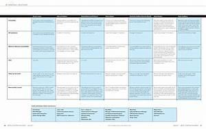 Caulk And Sealant Comparison Guide