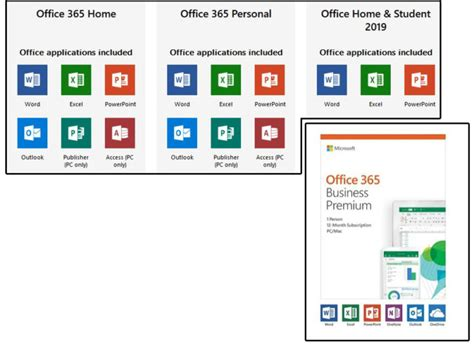 Ms Office Version by Microsoft Office 2019 Vs Office 365 How To The Best