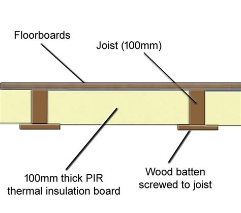 Insulating Ceiling Panels by Underfloor Insulation Of Suspended Timber Floors Great Home