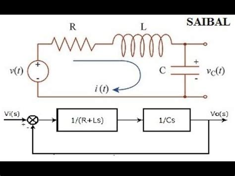 How Draw The Block Diagram Any Electrical Circuit