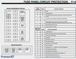 2013 Ford Fusion Interior Fuse Box Diagram