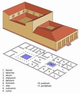 Roman Domestic Architecture  The Domus  U2013 Smarthistory