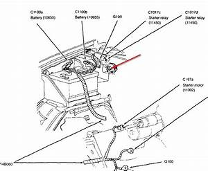 Ignition Wiring Diagram For 2006 F150