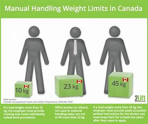 Moving And Handling Loads In Canada  Regulations And