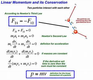 The gallery for --> Impulse Momentum Theorem Physics