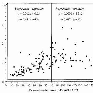 (PDF) Quantitative Automated Particle-Enhanced ...