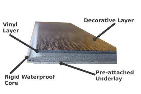 What is WPC Flooring?   OnFlooring