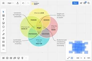 5 Online Euler Diagram Maker Websites Free